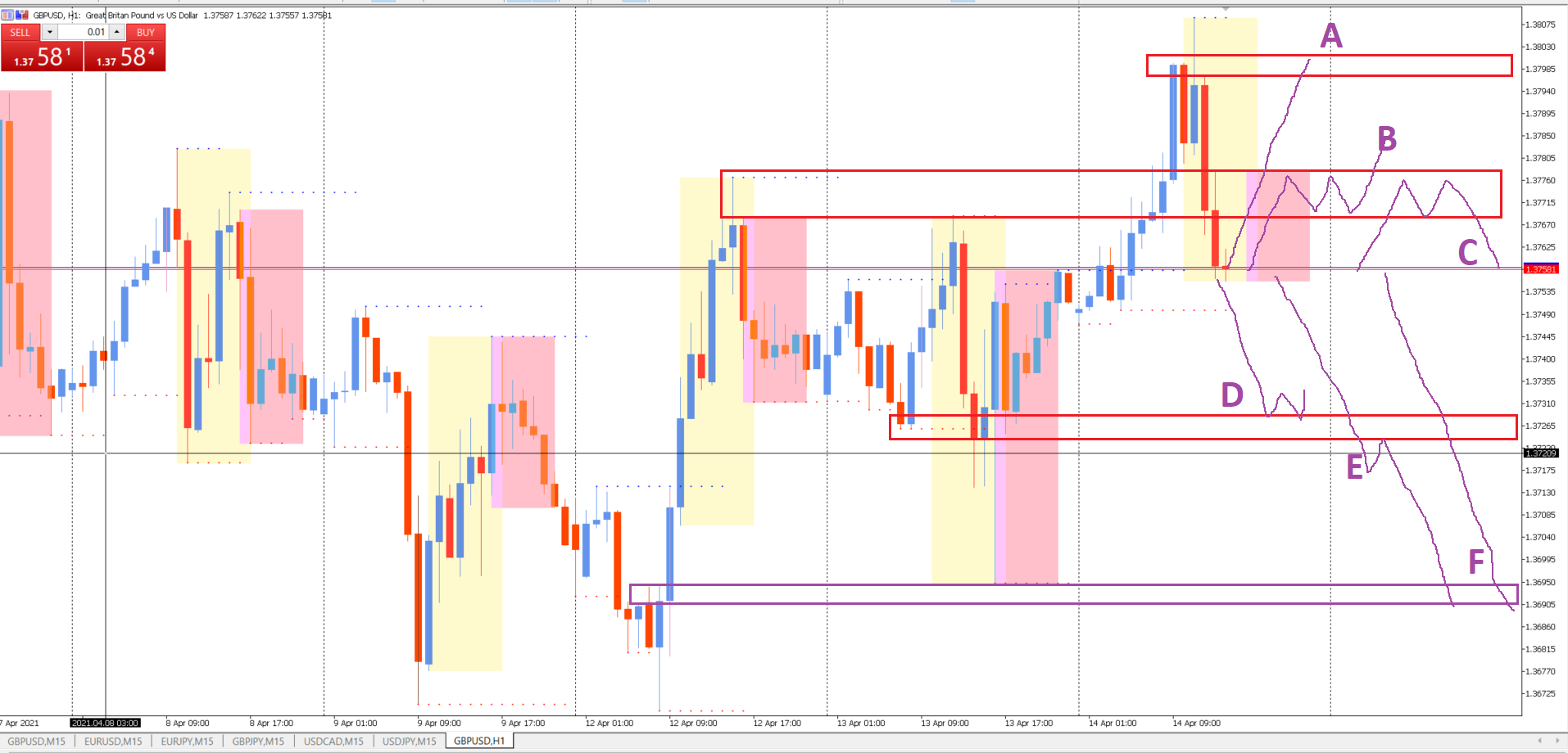 gbpusd-apr14-sell.png