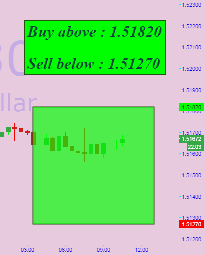 Daily forex signal download