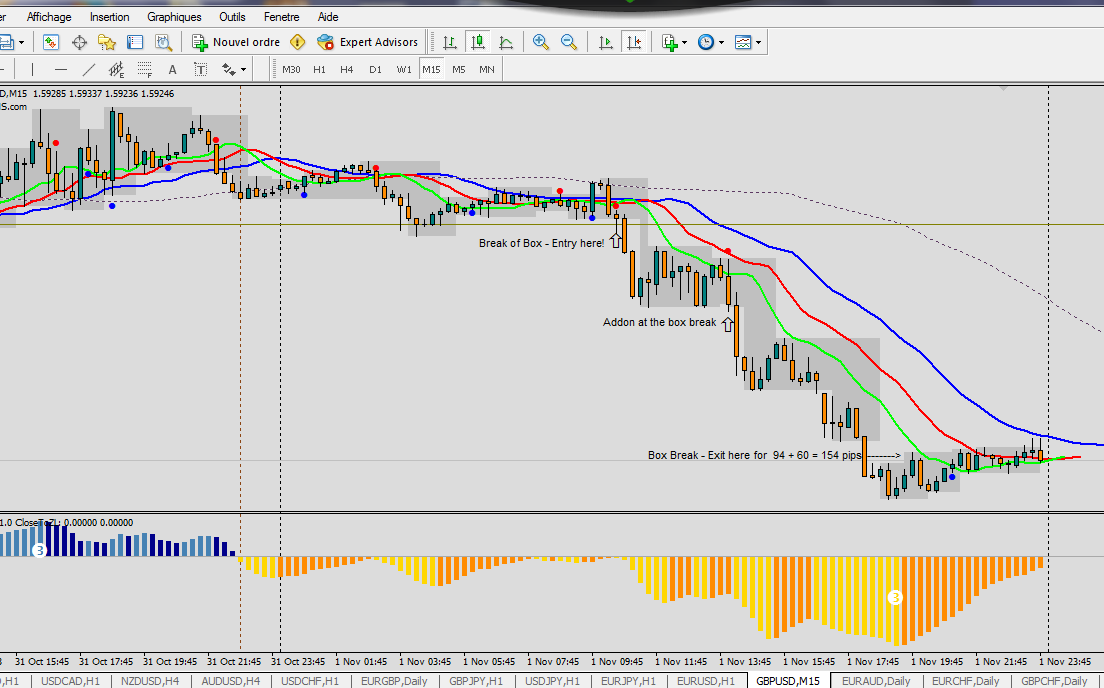 gbpusd-m15-1.png