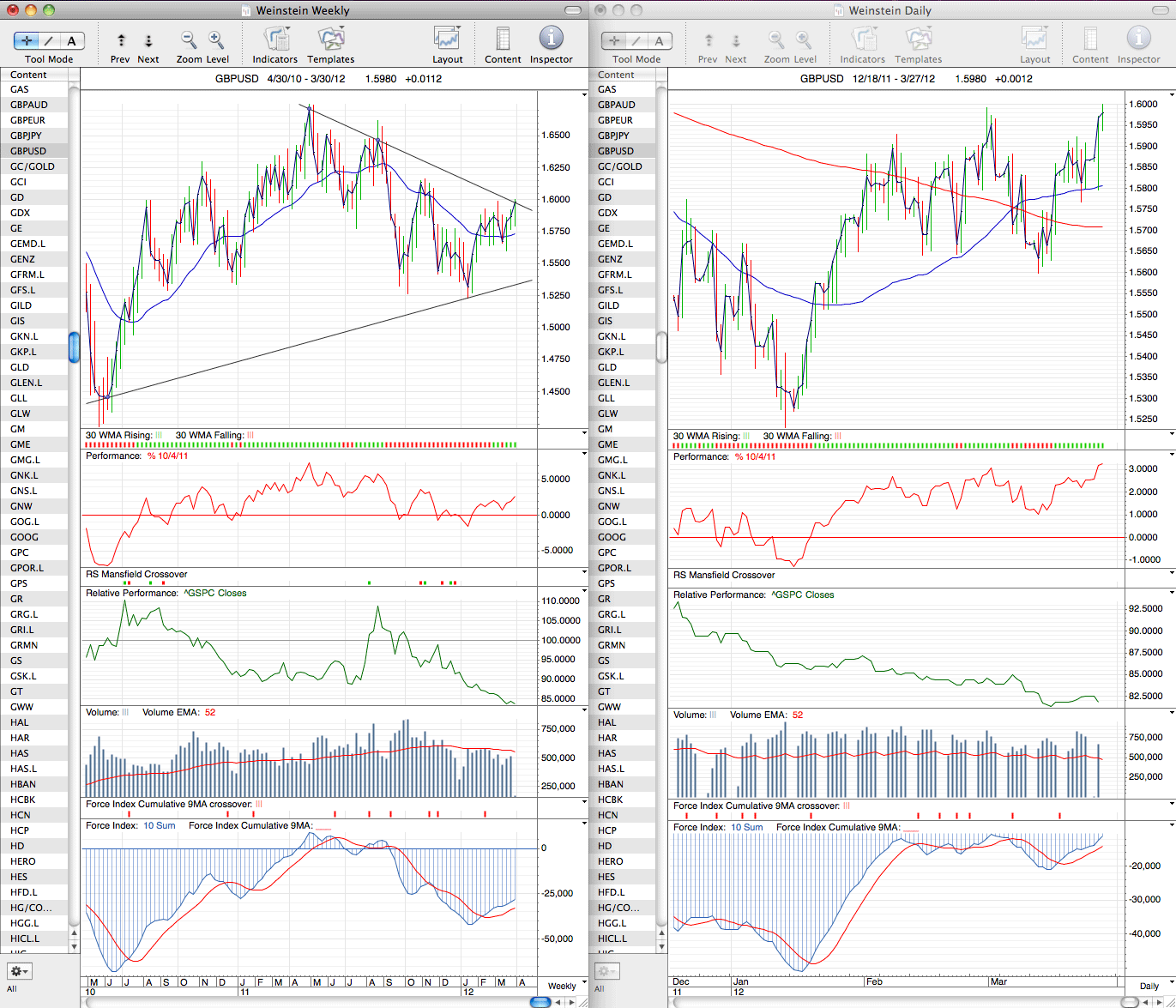 gbpusd_weekly_27_3_12.png
