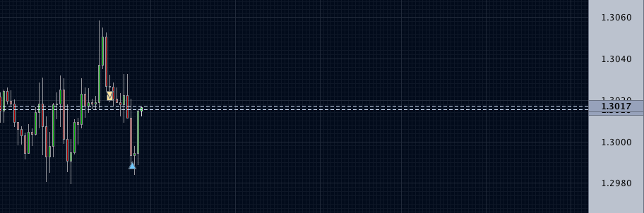Myronn trendline trading strategy