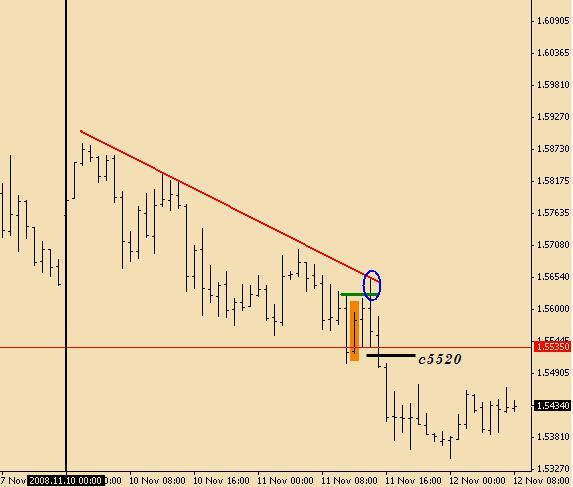 hawkmoons_chart.jpg