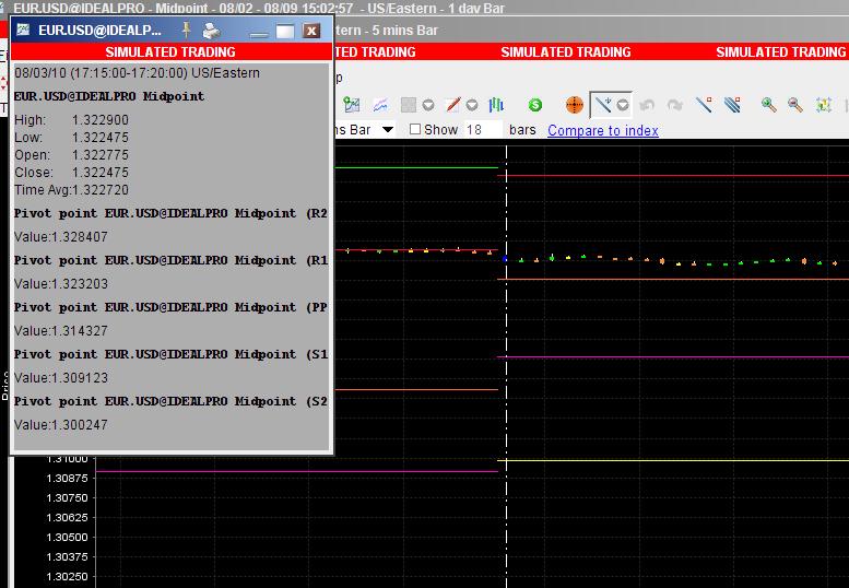 ib_tws_chart_new_day.jpg