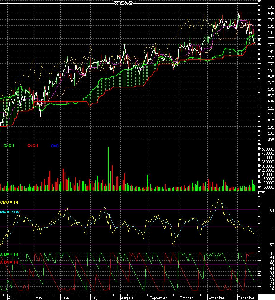 ichimoku-chart.png