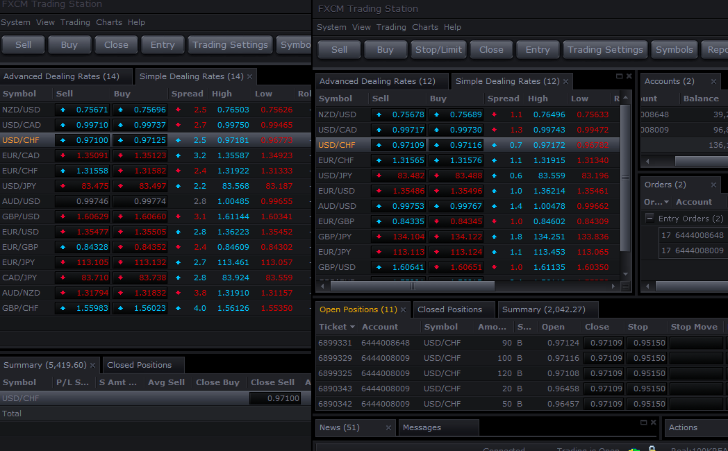 Fxcm Spreads