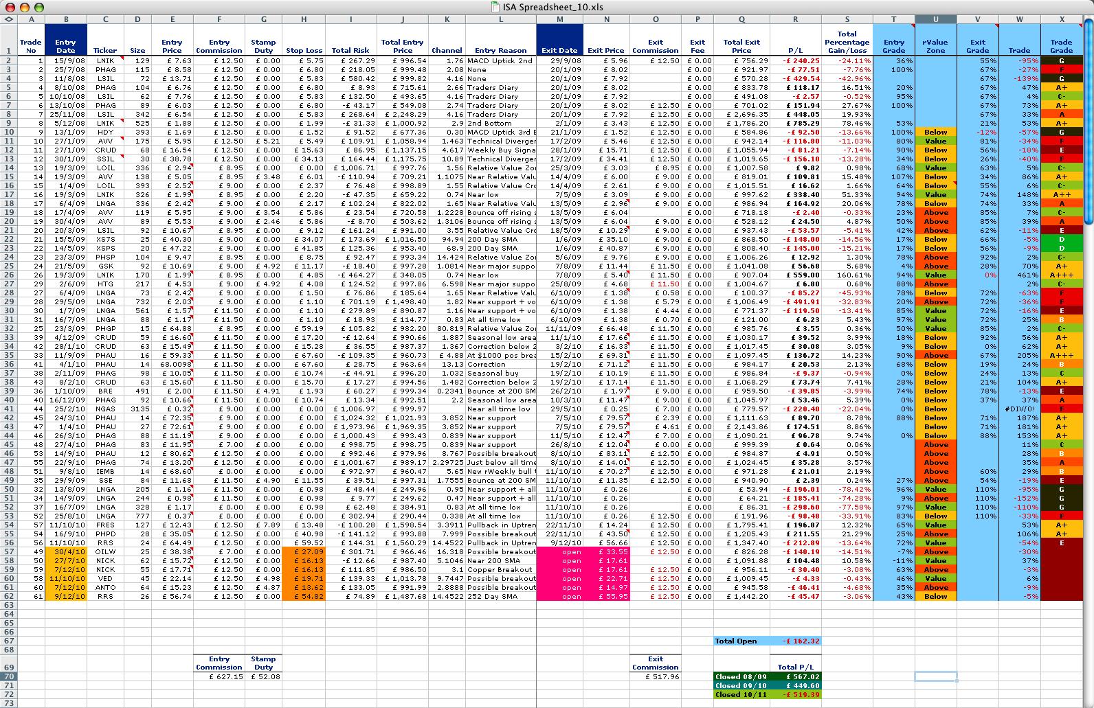 isa_spreadsheet_10-12-10.png