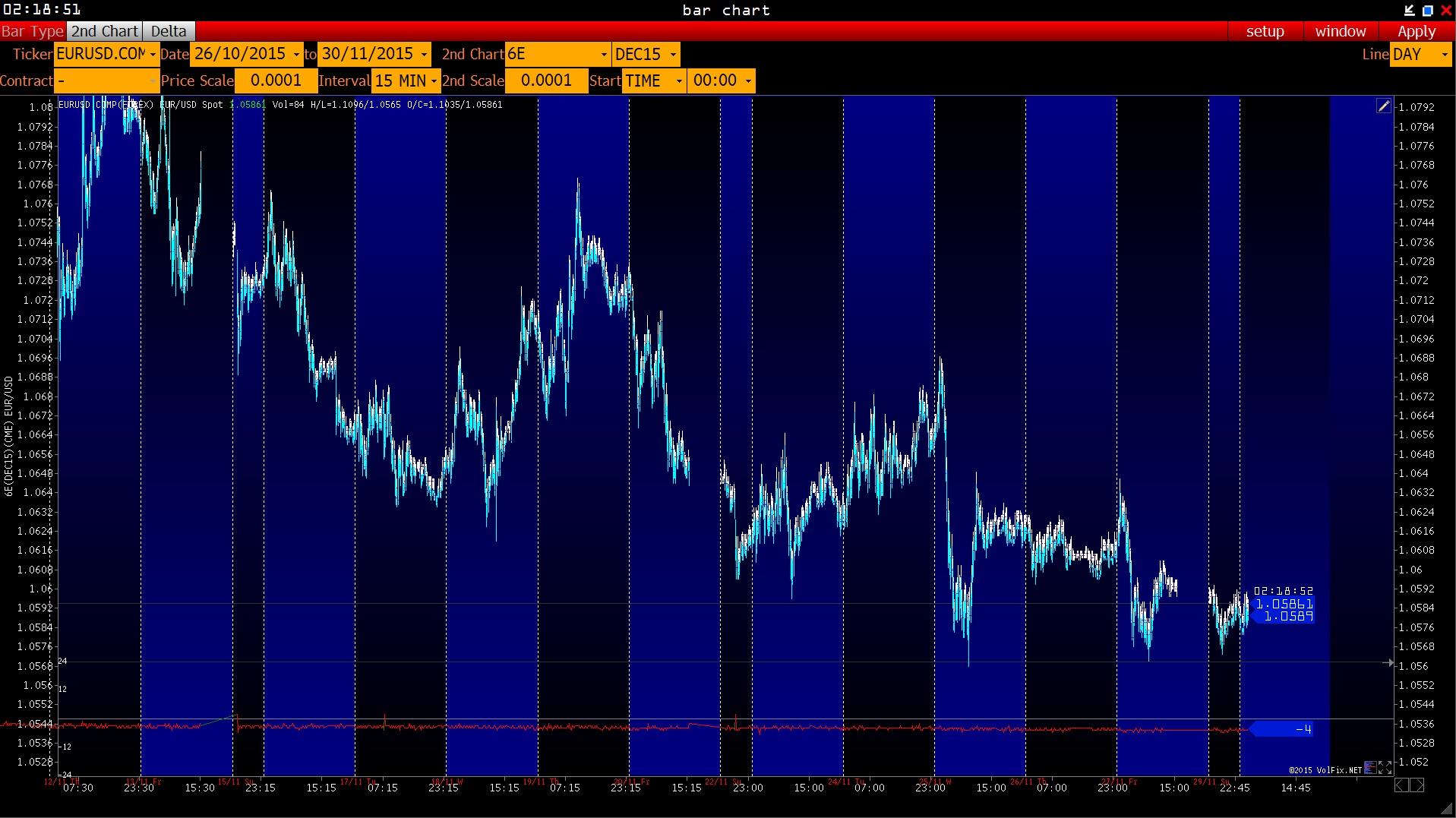 Forex trading quantity