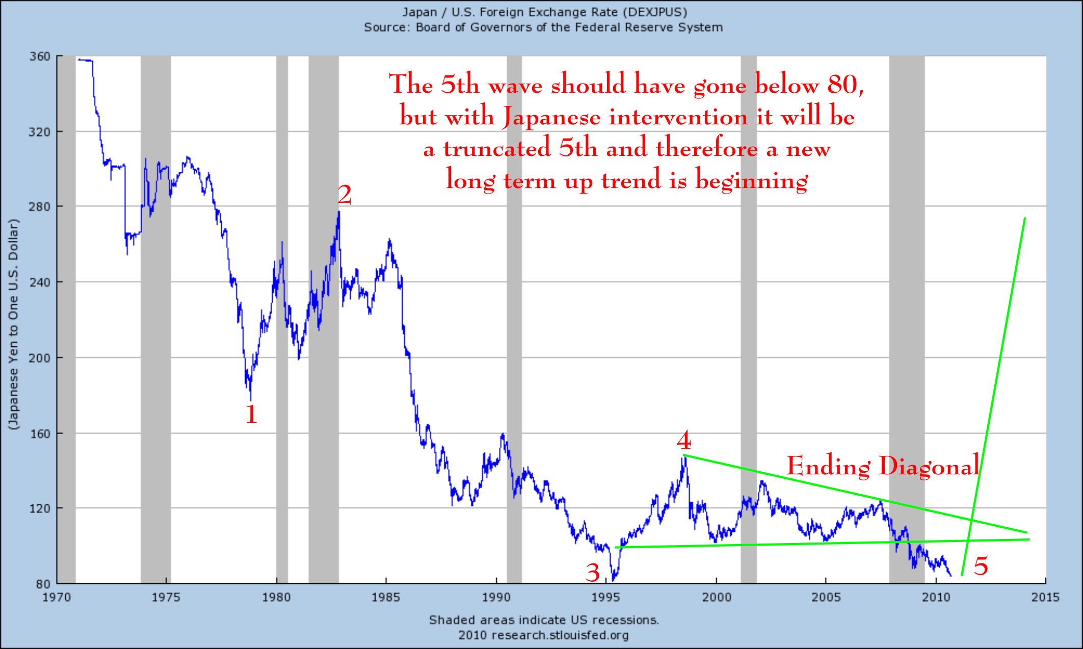 jpy_long_term.png