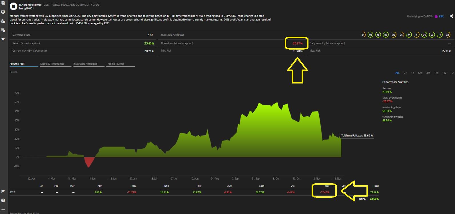 KSX of my balls trading strategy.jpg