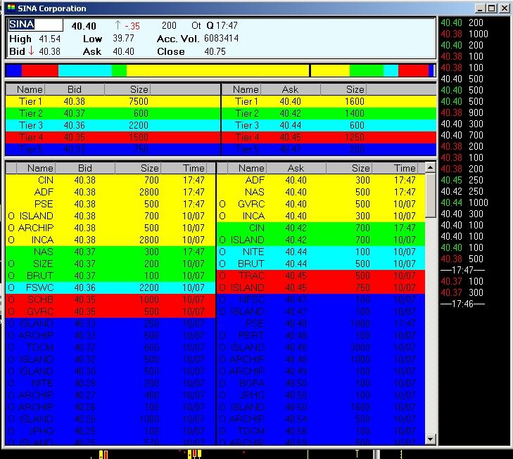 Nasdaq level ii trading strategies pdf