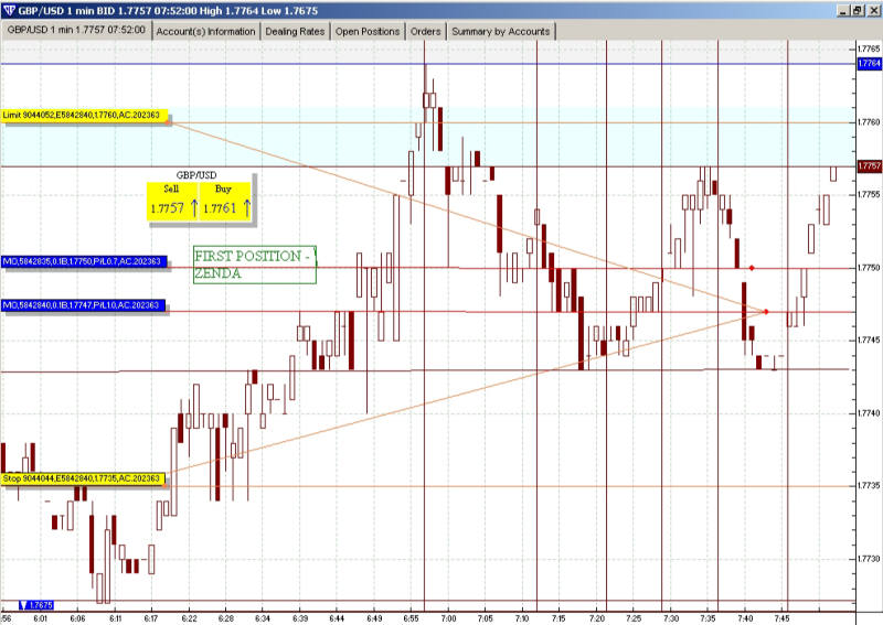 Real time forex charts software