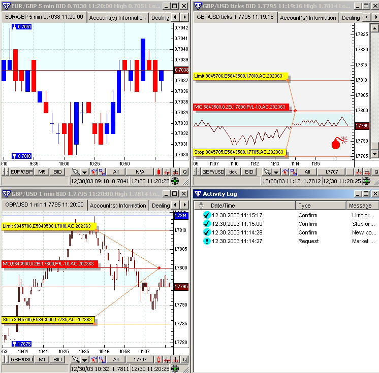 Free forex chart real time
