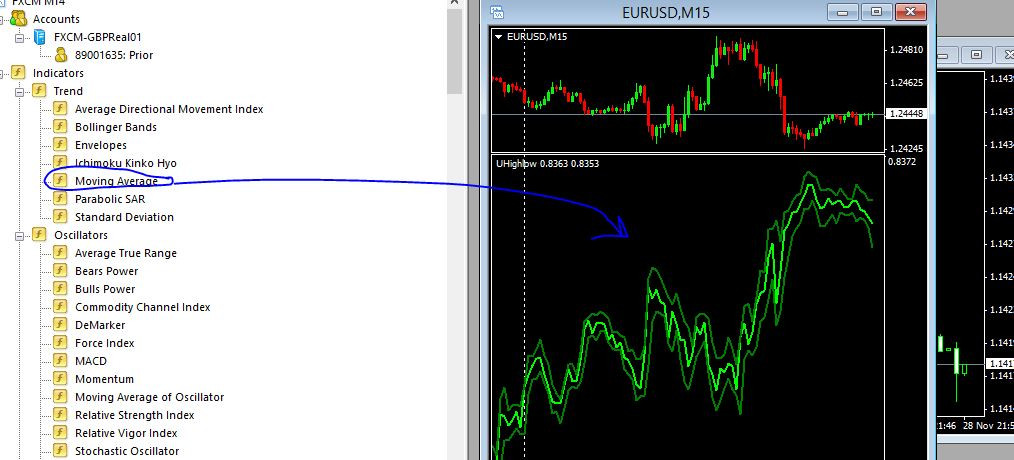 Forex strategies inc