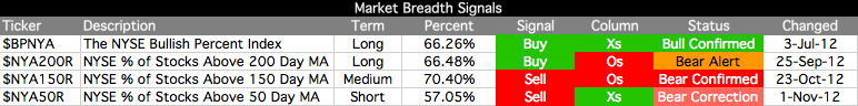 market-breadth-table_1-11-12.png