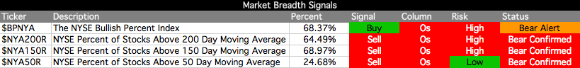 market-breadth-table_10-4-12.png