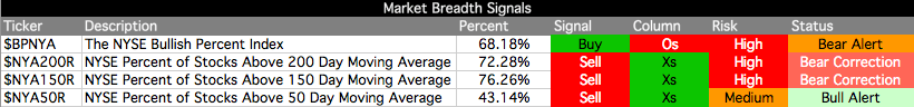 market-breadth-table_12-4-12.png