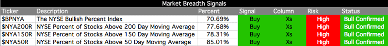 market-breadth-table_14-9-12.png