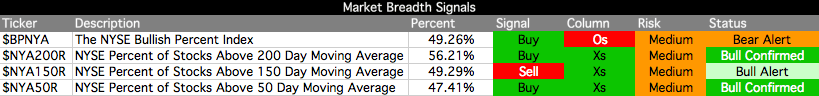 market-breadth-table_19-6-12.png
