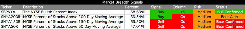 market-breadth-table_23-10-12.png
