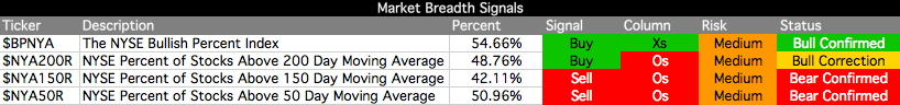 market-breadth-table_24-7-12.png