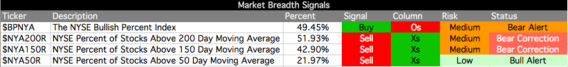 market-breadth-table_25-5-12.png