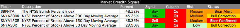 market-breadth-table_25-6-12.png