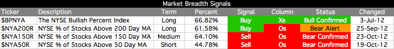 market-breadth-table_26-10-12.png