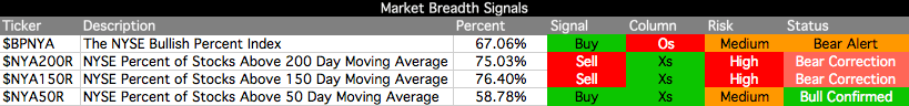 market-breadth-table_27-4-12.png