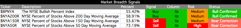 market-breadth-table_27-7-12.png