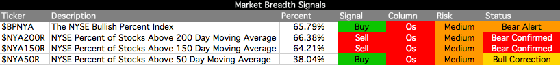 market-breadth-table_4-5-12.png