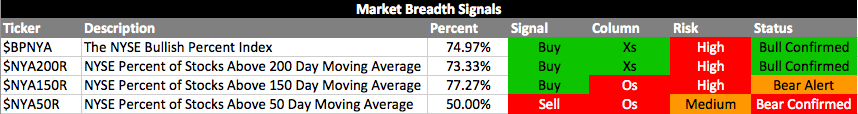 market-breadth-table_5-4-12.png
