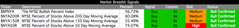 market-breadth-table_7-8-12.png