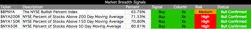 market-breadth-table_7-9-12.png