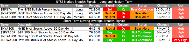 market-breadth-table_8-11-13.png