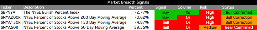 market-breadth-table_9-4-12.png
