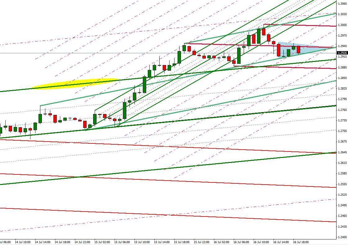 market-wrapup-closeup.jpg