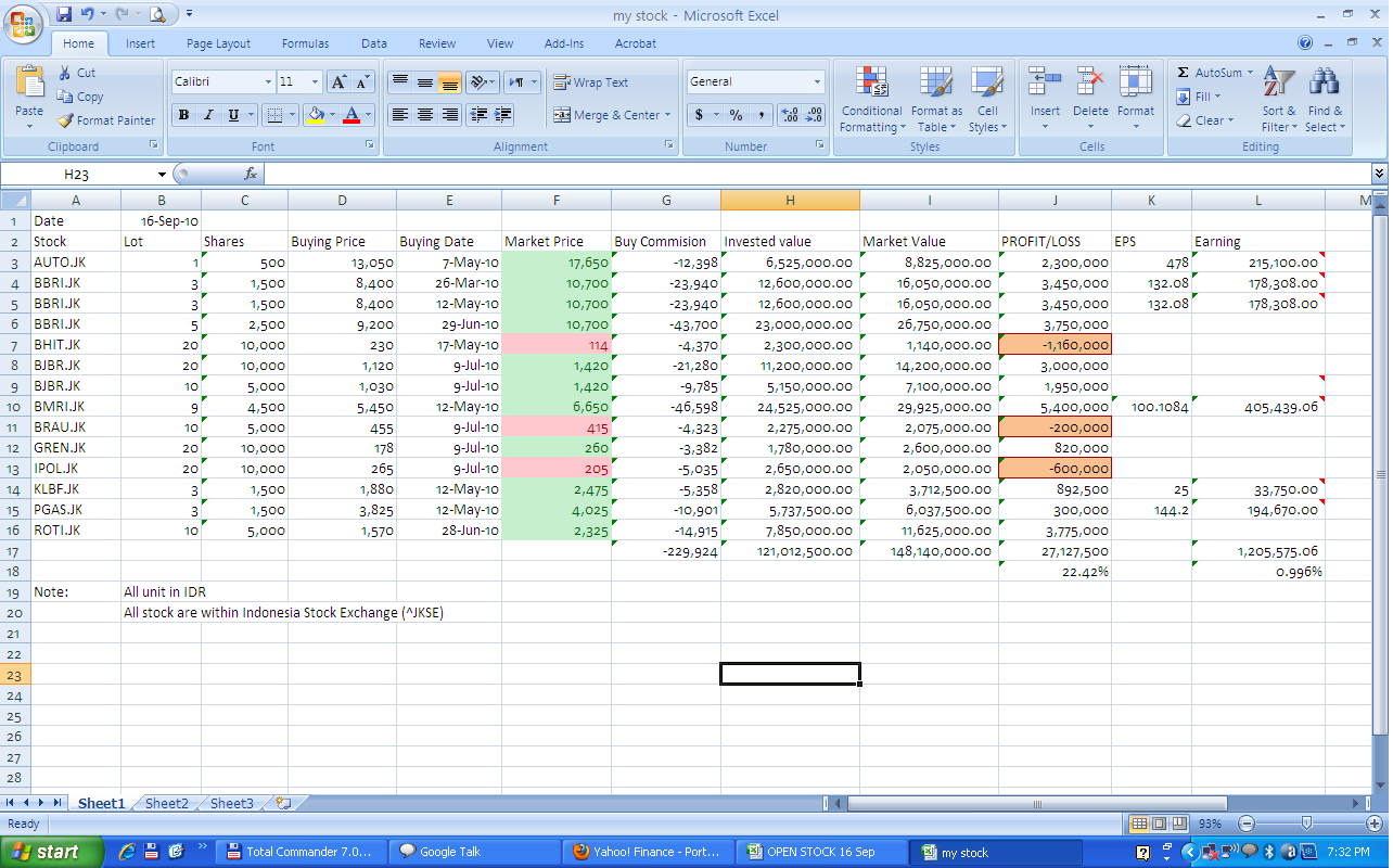 Forex profit loss calculator software