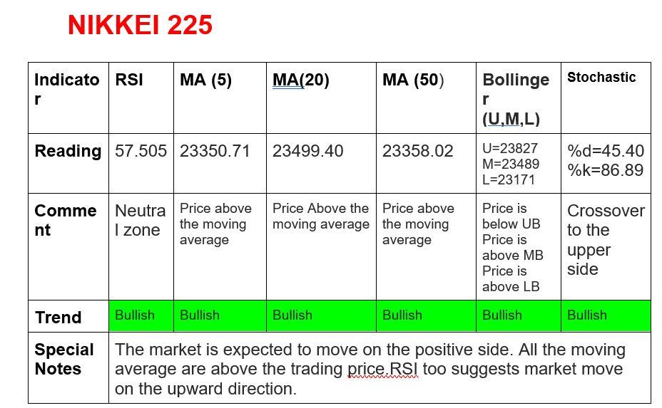Nikkei 225 4.11.20.JPG