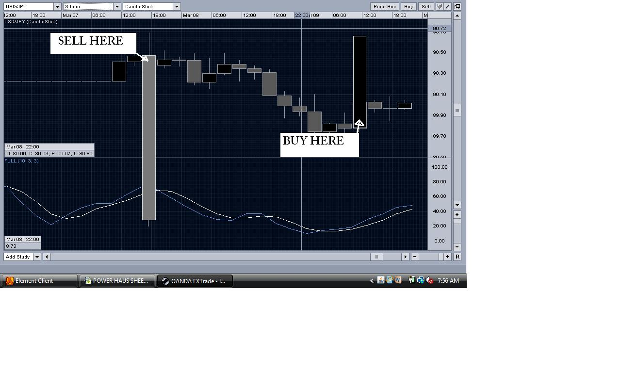 How to win in forex
