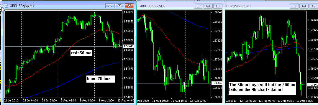 Forex Lasers Fo... International Trade Charts 2017