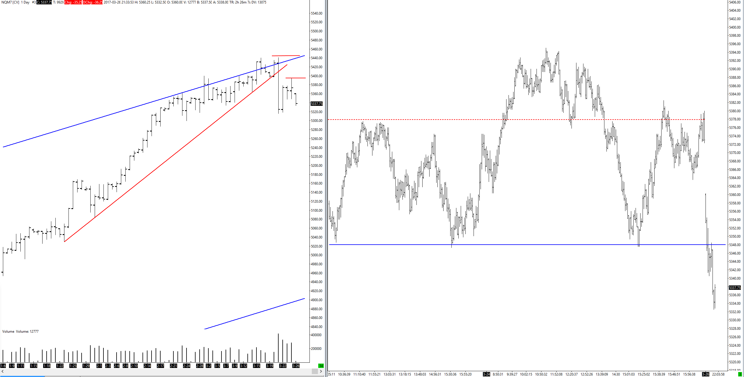 nq27032017dailynotes.png