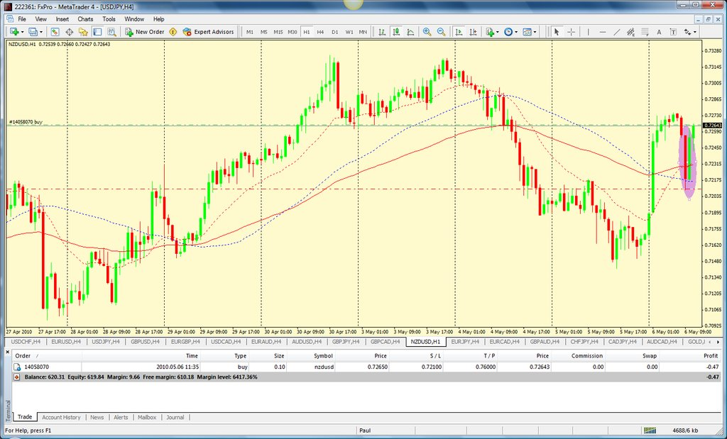 nzd-usd-06-may.10-set-up.jpg