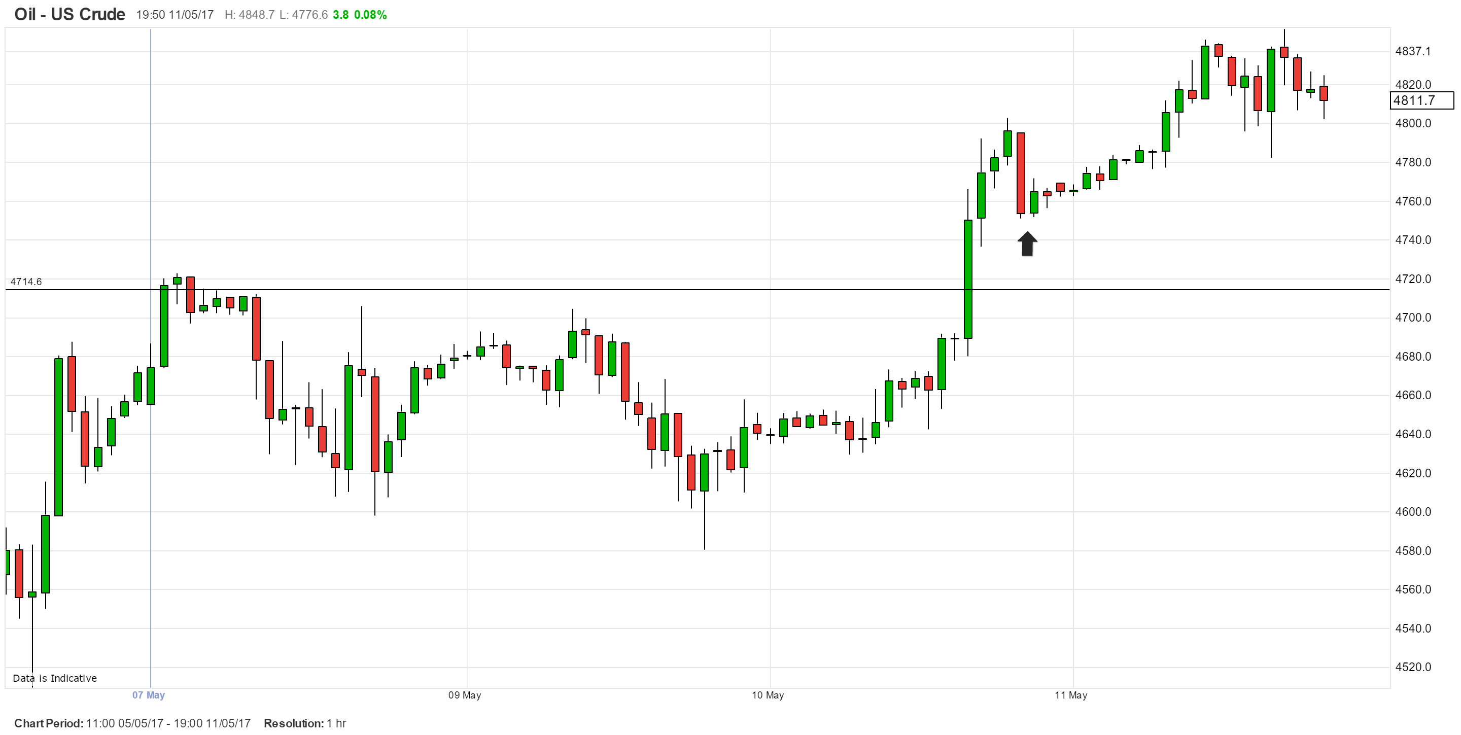 oil-1hr-chart.png