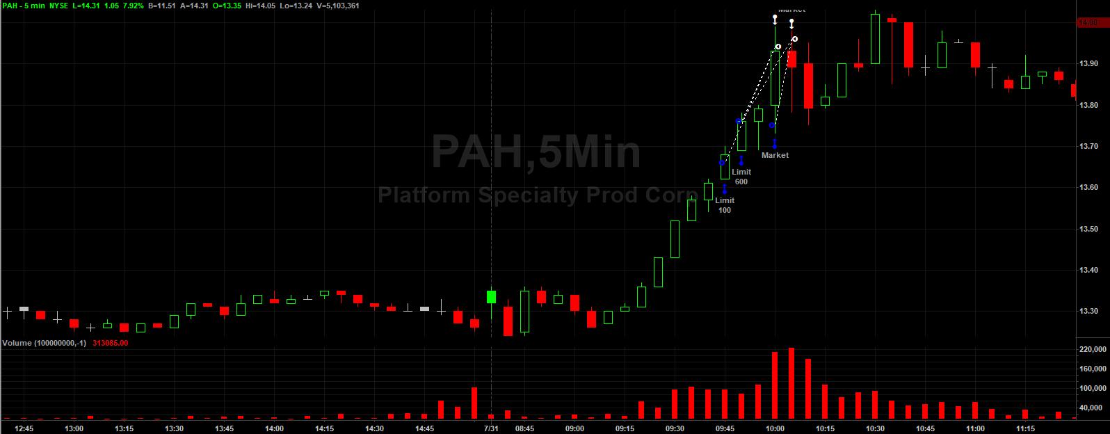 pah-20170731-5-min.png