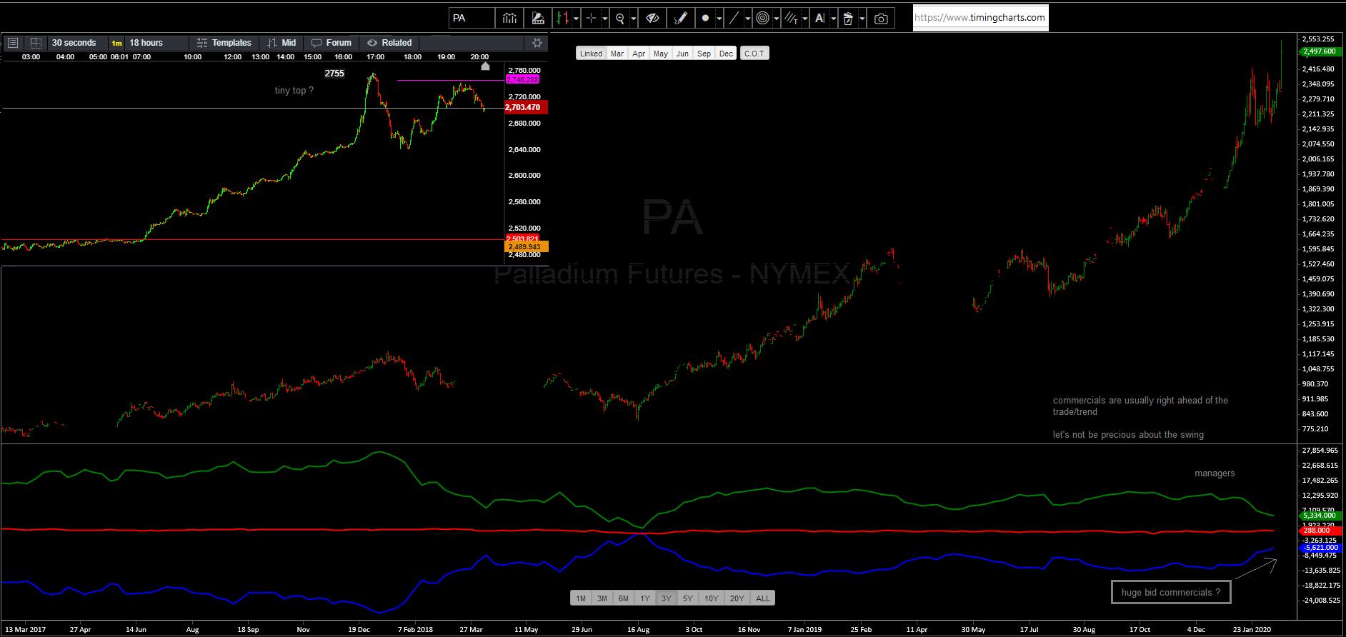 palladium risk defined 2755 190220 ii.png