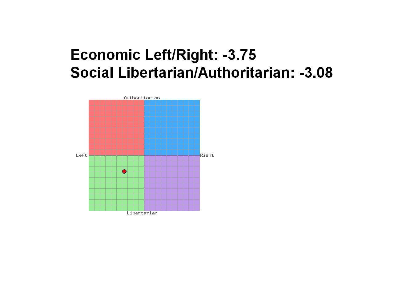 political-compass.jpg
