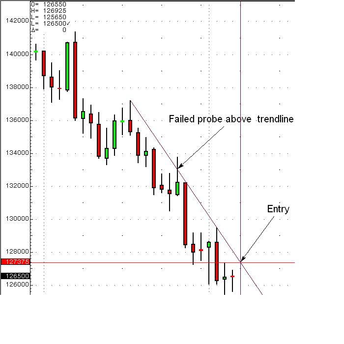potential-trade-monday.jpg