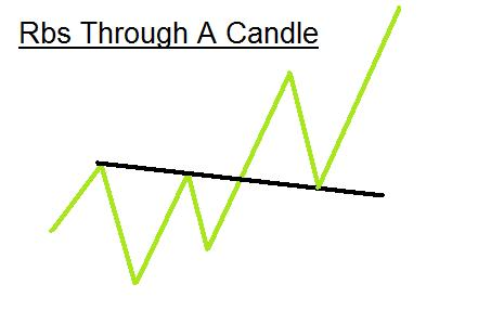 rbsthrough-candle.jpg