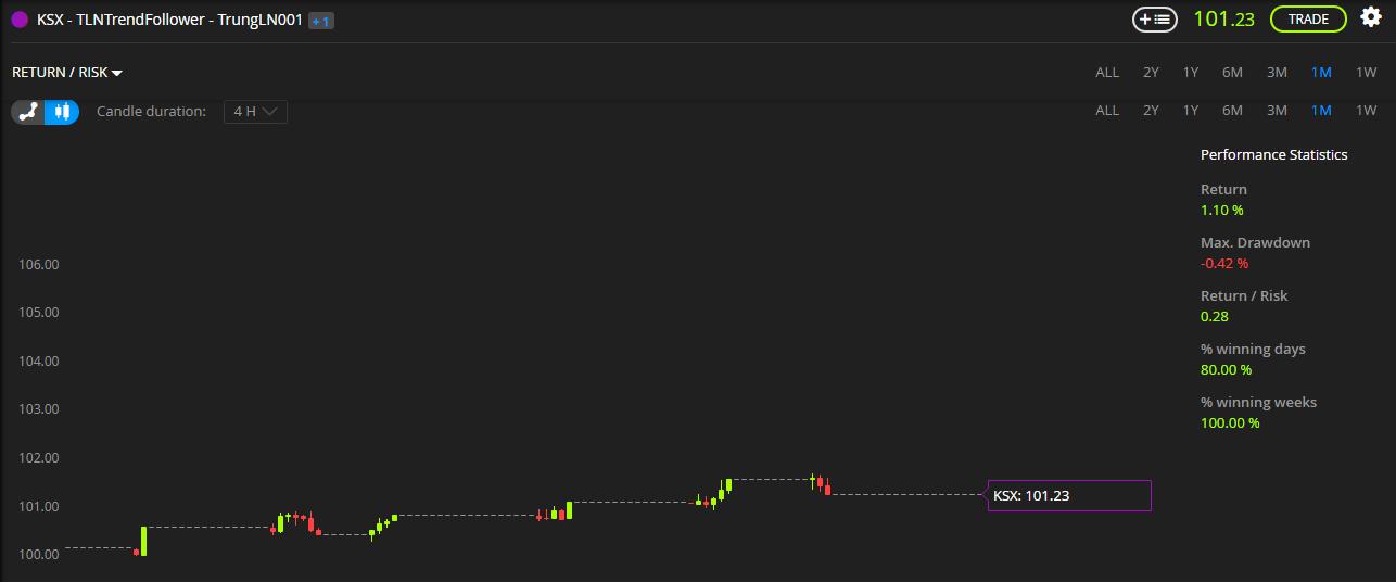 Return_Risk_022021.png