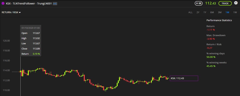 Return_Risk_102020.png